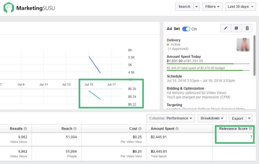 โฆษณา facebook ให้ได้ผล - marketingsusu - ที่ปรึกษาการตลาดออนไลน์