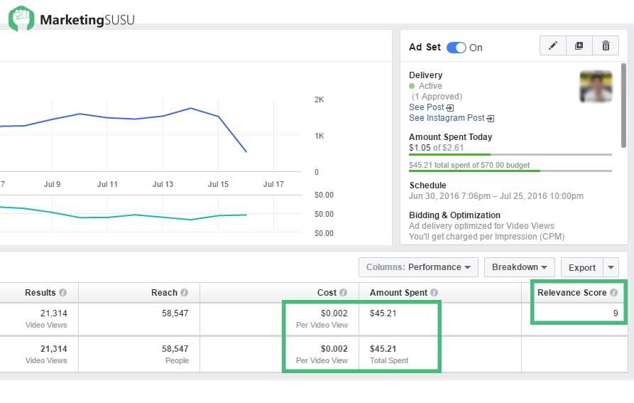 โฆษณา-facebook-ให้ได้ผล---marketingsusu---ที่ปรึกษาการตลาดออนไลน์2
